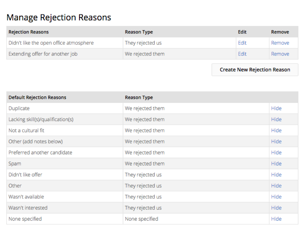 Best Practices Customize Rejection Reasons Greenhouse Support