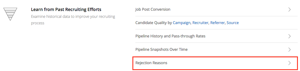 how to reject a job candidate
